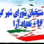 اسامی منتخبان شورای شهر گیلانغرب درسال ۹۶+ تعدا آرا